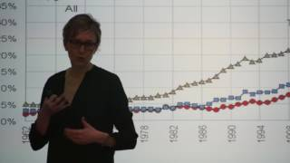 Download LSE Events | Professor Marianne Bertrand | Breaking the Glass Ceiling Video