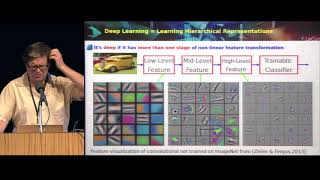 Download Yann LeCun - How does the brain learn so much so quickly? (CCN 2017) Video