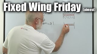 Download S800 SkyShadow wing from Banggood - how do you glue molded EPP? Video