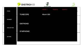 Download Distrokid vs. Tunecore vs. Symphonic: Keep 100% with Digital Distribution Video