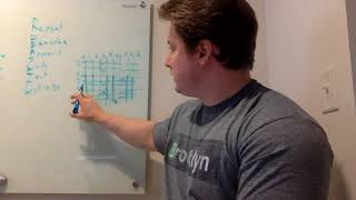 Download Data Structure and Algorithm Practice Problems in Python Every Sunday at 6:30 PM EST #programming Video