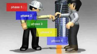 Download The Six Professionals in the Construction Value Chain Video