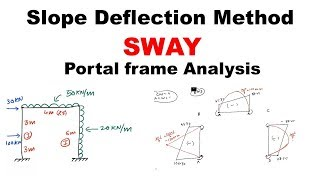Download Sway portal frame analysis using Slope Deflection Method | Structural Analysis Video