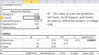 Download Multiple Regression in Excel - P-Value; R-Square; Beta Weight; ANOVA table (Part 2 of 3) Video
