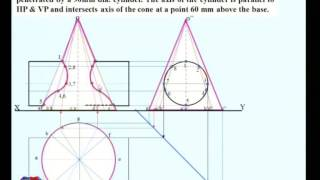 Engineering Drawing Tutorials/Intersection of solids with front view