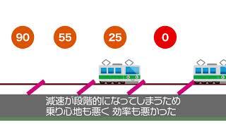 Download 埼京線に導入されるATACSとは?? Video