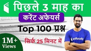 Download Last 3 Months Current Affairs 2018 | Top 100 Current Affairs Questions Video