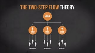 Download The Two-Step Flow Theory | Media in Minutes | Episode 2 Video