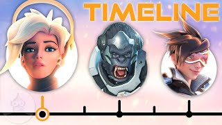 Download The Complete Overwatch Timeline - The Rise and Fall of Overwatch | The Leaderboard Video