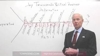 Download How to Win an Election: Political Campaign Video
