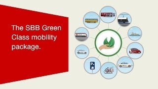 Download The SBB Green Class mobility package. Video