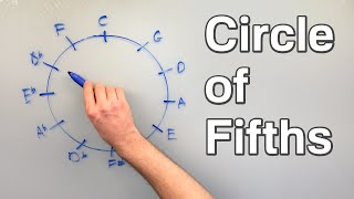 Download The Circle of Fifths - How to Actually Use It Video