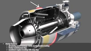 Download Hybl Turbines H16 Engine introduction - 3D animation Video