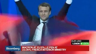 Download Le Pen, Macron to Faceoff in Presidential Runoff Video