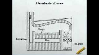 Download A Reverberatory Furnace Video