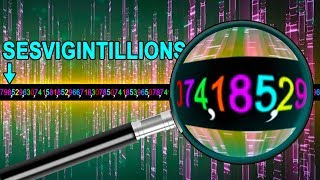 Download Numbers 0 to Infinity?! (VERY BIG NUMBERS) Video
