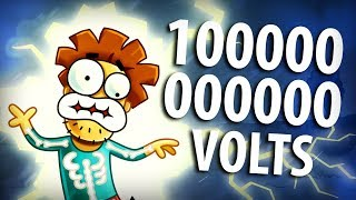 Download Arnold Was Hit With 1000000 Volts Video