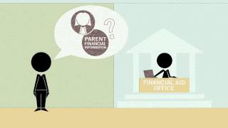 Download FAFSA: Determining Your Dependency Status Video