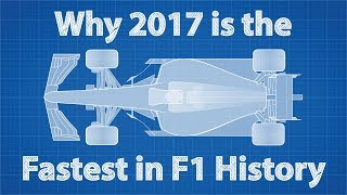 Download Why 2017 is the Fastest Year in Formula 1 History Video