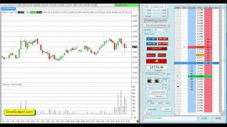 Download Learn How To Scalp Dow Futures (YM) DJIA Index Live 1 Minute Charts Video