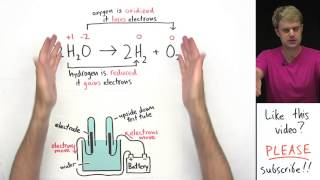 Download Electrolysis Video