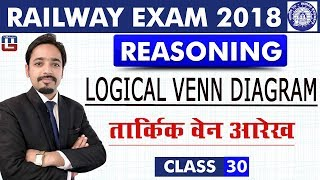 Download Venn Diagram | Class - 30 | Reasoning | RRB | Railway ALP / Group D | 8 PM Video