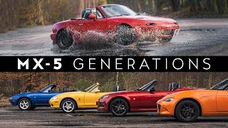 Download The Ultimate Mazda MX-5 Generations Review & Shoot-Out Video