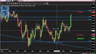 Download FOREX Profits Made Live Video