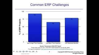 Download ERP Software Vendor Showdown: SAP vs Oracle vs Microsoft Dynamics Video