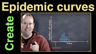 Download How to create an epidemic curve Video