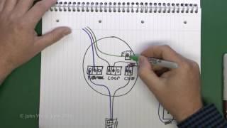 Download Lighting Circuits Part 1 Video