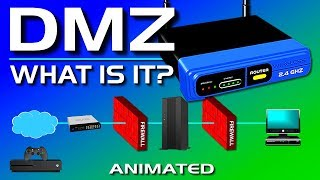 Download What is a DMZ? (Demilitarized Zone) Video