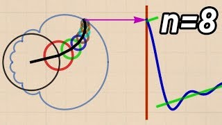 Download What is a Fourier Series? (Explained by drawing circles) - Smarter Every Day 205 Video