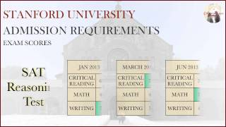 Download Stanford University Admission & Application Requirements Video