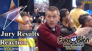 Download Eurovision 2019 - Jury Results Reaction - Part 2 Video