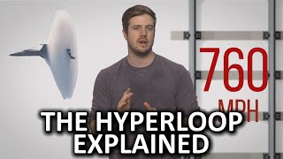 Download The Hyperloop As Fast As Possible Video