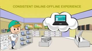 Download Retail Case Study - Enhance Customer Experience - Happiest Minds Video