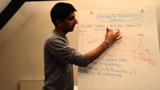 Download Y1/IB 5) Causes of Economic Growth (Short Run and Long Run) with Evaluation Video