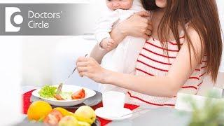 Download Diet after Cesarean Delivery - Dr. Punyavathi C. Nagaraj Video