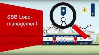 Download SBB Load management. Video