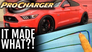 Download 2015 Mustang GT with Procharger P1x SHOCKS us on the Dyno!!!! Video
