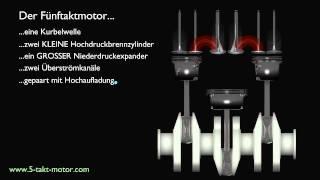 Download 5-Takt-Motor - Konzept Video