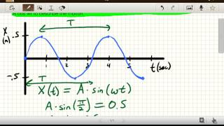 Download Lt 53 - equations for simple harmonic motion Video