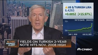 Download Falling Turkish lira puts many emerging markets and European banks at risk: Expert Video