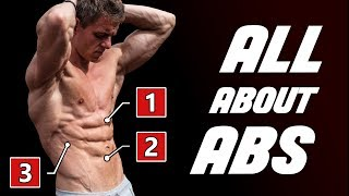 Download ABS Unleashed | The Only Guide You'll Need Video