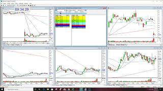 Download The Stock Swoosh Show Live Trading Room 10-18-2019 Video