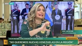 Download Bolsonaro con Macri: ¿Cuánto suma el fuerte apoyo del presidente brasileño? | +Info por LN+ Video