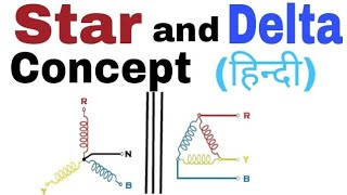 Download Star Delta Concept in Hindi, Line Voltage a and Phase Voltage Video
