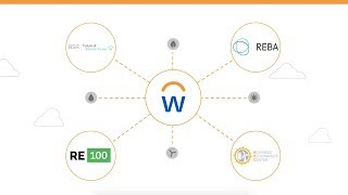 Download Sustainability at Workday Video
