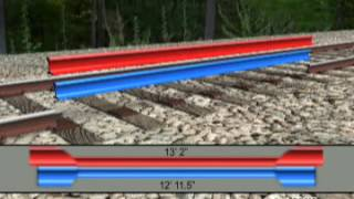 Download Derailment of Amtrak Train No. 58, City of New Orleans - Track Features Animation Video